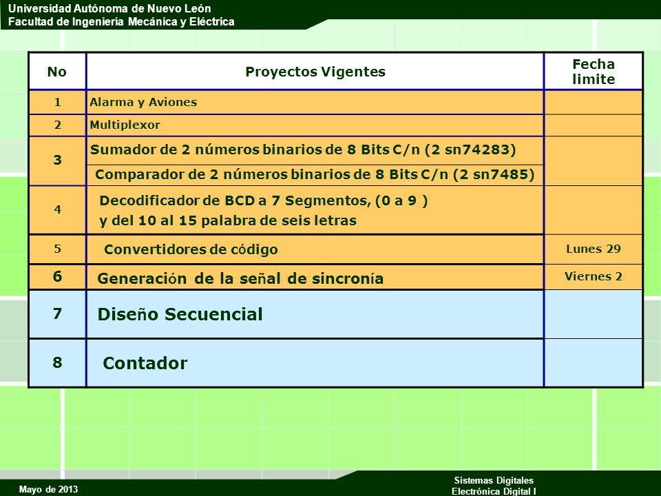 Mayo de 2013 Sistemas Digitales Electrónica Digital I Universidad Autónoma de Nuevo León Facultad de Ingeniería Mecánica y Eléctrica Estado Presente Estado siguienteSalidas H=0H=1 BABBBC E0 E1 100 E2E1 000 E2 E3 010 E4E3 000 E4 E5 001 E0E5 000 E6E0 000 E7E0 000