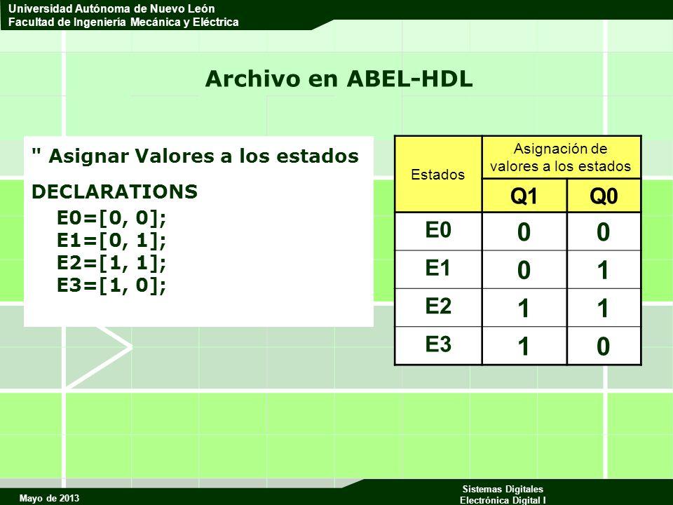 Mayo de 2013 Sistemas Digitales Electrónica Digital I Universidad Autónoma de Nuevo León Facultad de Ingeniería Mecánica y Eléctrica Archivo en ABEL-HDL Asignar Valores a los estados DECLARATIONS E0=[0, 0]; E1=[0, 1]; E2=[1, 1]; E3=[1, 0]; Estados Asignación de valores a los estados Q1Q0 E0 00 E1 01 E2 11 E3 10