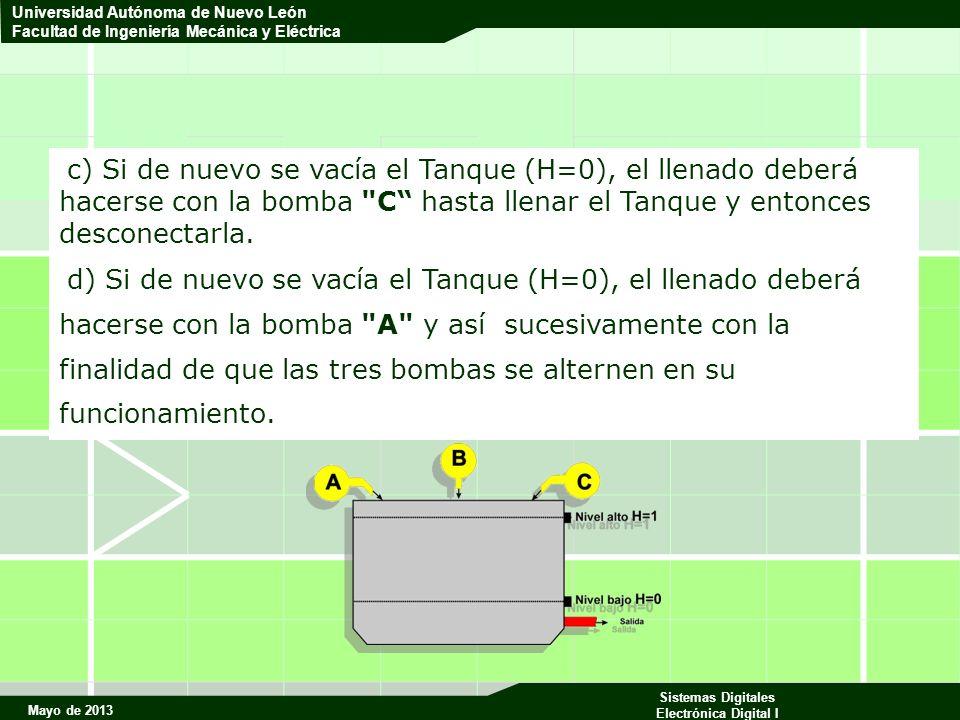 Mayo de 2013 Sistemas Digitales Electrónica Digital I Universidad Autónoma de Nuevo León Facultad de Ingeniería Mecánica y Eléctrica c) Si de nuevo se vacía el Tanque (H=0), el llenado deberá hacerse con la bomba C hasta llenar el Tanque y entonces desconectarla.