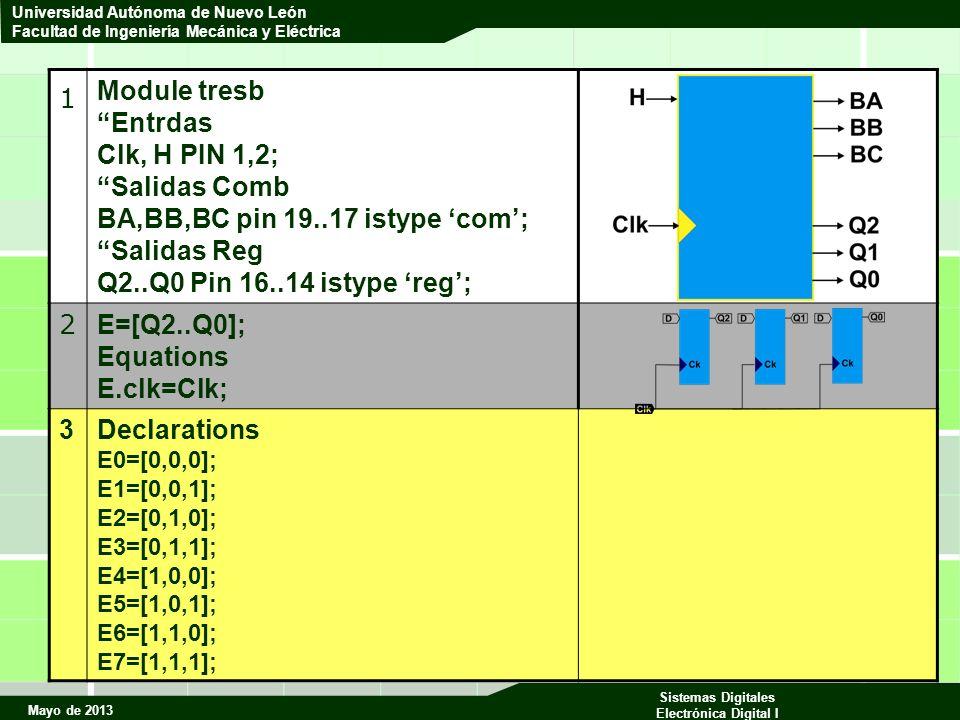 Mayo de 2013 Sistemas Digitales Electrónica Digital I Universidad Autónoma de Nuevo León Facultad de Ingeniería Mecánica y Eléctrica 1 Module tresb Entrdas Clk, H PIN 1,2; Salidas Comb BA,BB,BC pin 19..17 istype com; Salidas Reg Q2..Q0 Pin 16..14 istype reg; 2 E=[Q2..Q0]; Equations E.clk=Clk; 3Declarations E0=[0,0,0]; E1=[0,0,1]; E2=[0,1,0]; E3=[0,1,1]; E4=[1,0,0]; E5=[1,0,1]; E6=[1,1,0]; E7=[1,1,1];