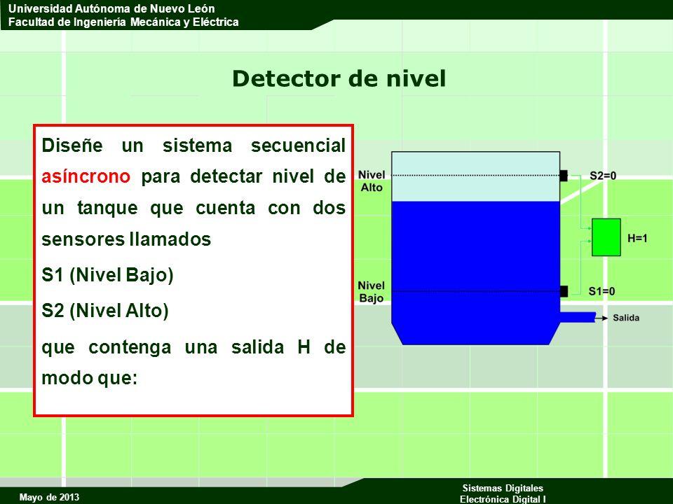Mayo de 2013 Sistemas Digitales Electrónica Digital I Universidad Autónoma de Nuevo León Facultad de Ingeniería Mecánica y Eléctrica Detector de nivel Diseñe un sistema secuencial asíncrono para detectar nivel de un tanque que cuenta con dos sensores llamados S1 (Nivel Bajo) S2 (Nivel Alto) que contenga una salida H de modo que: