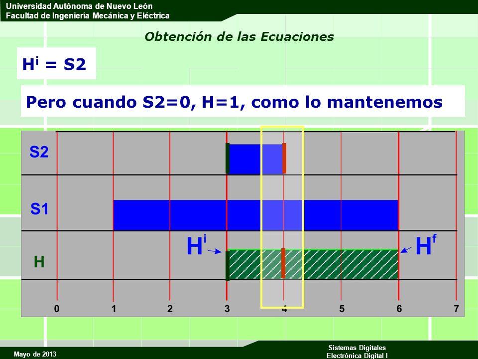 Mayo de 2013 Sistemas Digitales Electrónica Digital I Universidad Autónoma de Nuevo León Facultad de Ingeniería Mecánica y Eléctrica Obtención de las Ecuaciones H i = S2 Pero cuando S2=0, H=1, como lo mantenemos