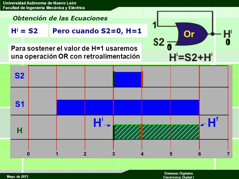 Mayo de 2013 Sistemas Digitales Electrónica Digital I Universidad Autónoma de Nuevo León Facultad de Ingeniería Mecánica y Eléctrica Obtención de las Ecuaciones H i = S2Pero cuando S2=0, H=1 Para sostener el valor de H=1 usaremos una operación OR con retroalimentación 0 0 1 1 1