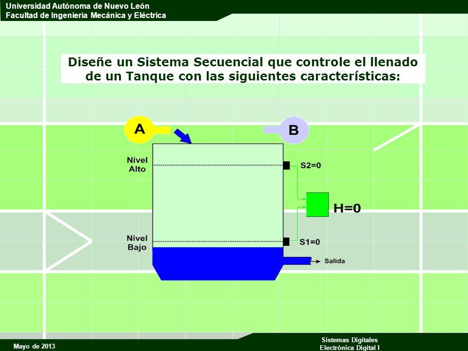 Mayo de 2013 Sistemas Digitales Electrónica Digital I Universidad Autónoma de Nuevo León Facultad de Ingeniería Mecánica y Eléctrica Diseñe un Sistema Secuencial que controle el llenado de un Tanque con las siguientes características: