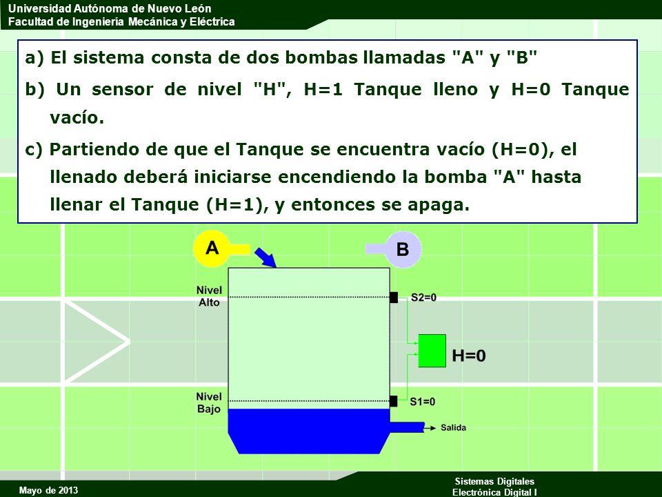 Mayo de 2013 Sistemas Digitales Electrónica Digital I Universidad Autónoma de Nuevo León Facultad de Ingeniería Mecánica y Eléctrica a) El sistema consta de dos bombas llamadas A y B b) Un sensor de nivel H , H=1 Tanque lleno y H=0 Tanque vacío.