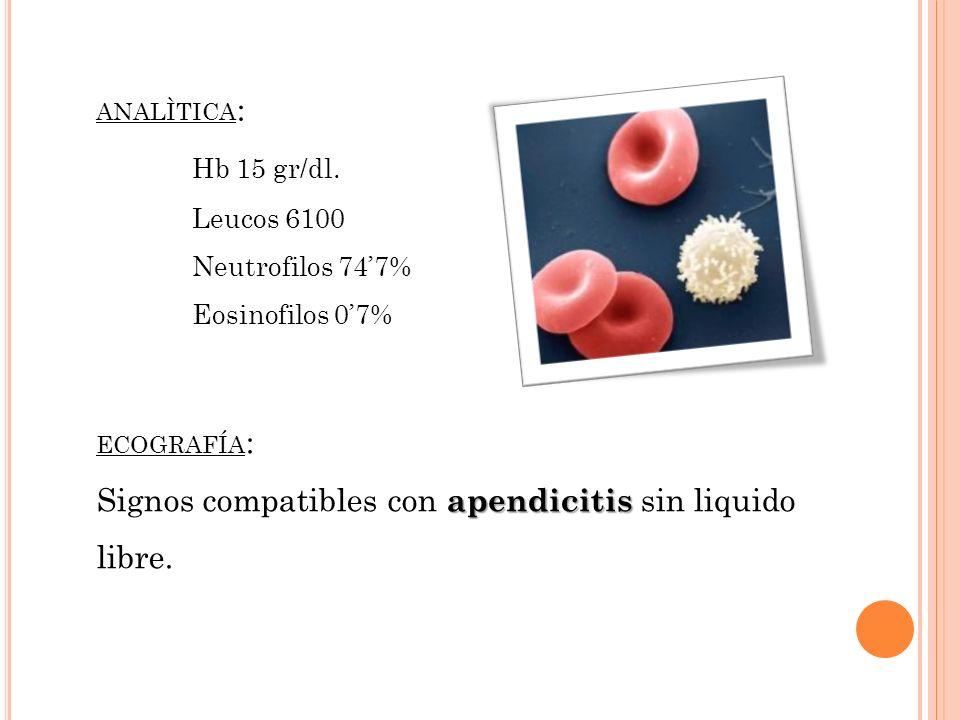 ECOGRAFÍA : apendicitis Signos compatibles con apendicitis sin liquido libre. ANALÌTICA : Hb 15 gr/dl. Leucos 6100 Neutrofilos 747% Eosinofilos 07%