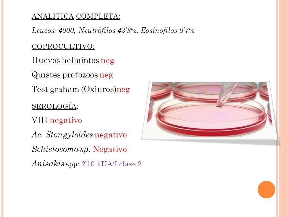 COPROCULTIVO: Huevos helmintos neg Quistes protozoos neg Test graham (Oxiuros)neg ANALITICA COMPLETA: Leucos: 4000, Neutrófilos 438%, Eosinofilos 07%