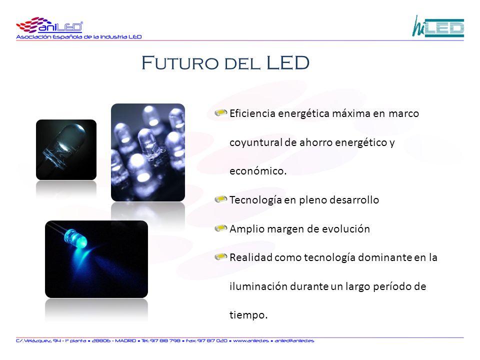 Futuro del LED Eficiencia energética máxima en marco coyuntural de ahorro energético y económico. Tecnología en pleno desarrollo Amplio margen de evol
