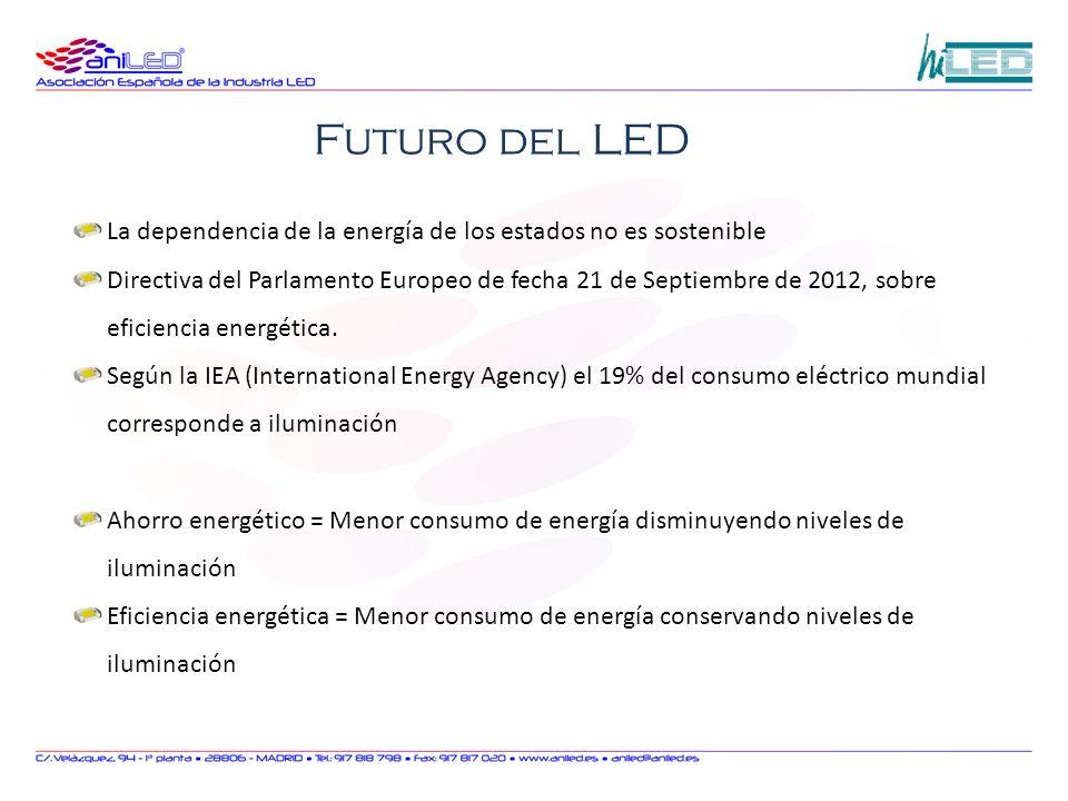 La dependencia de la energía de los estados no es sostenible Directiva del Parlamento Europeo de fecha 21 de Septiembre de 2012, sobre eficiencia ener