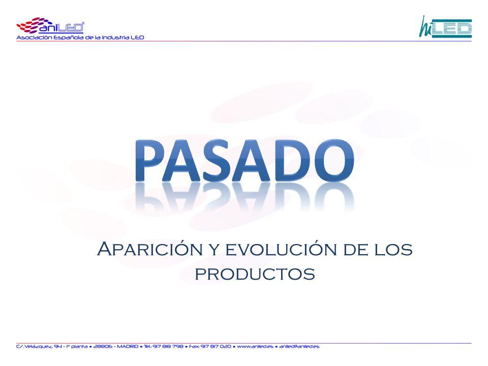 Aparición y evolución de los productos