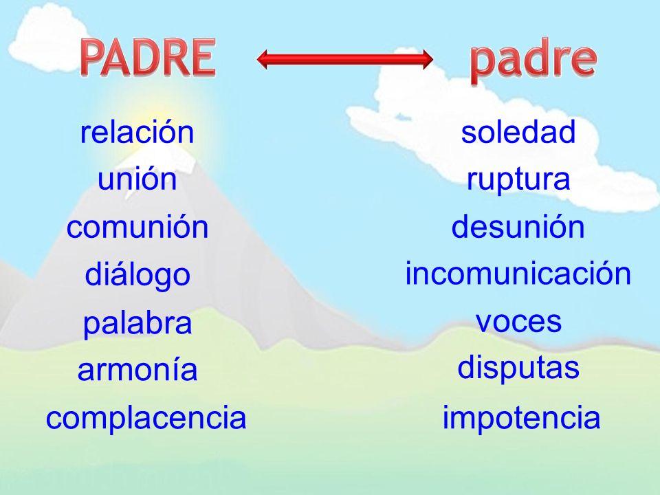 relaciónsoledad uniónruptura comunióndesunión diálogo incomunicación palabra voces armonía disputas complacenciaimpotencia