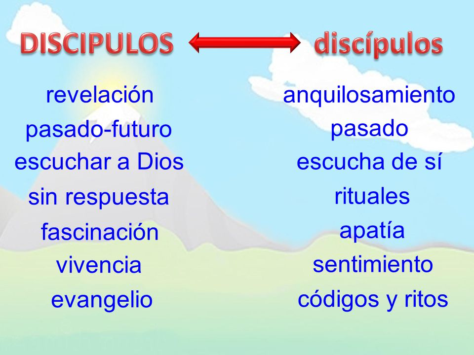 revelaciónanquilosamiento pasado-futuro pasado escuchar a Dios escucha de sí sin respuesta rituales fascinación apatía vivencia sentimiento evangelio