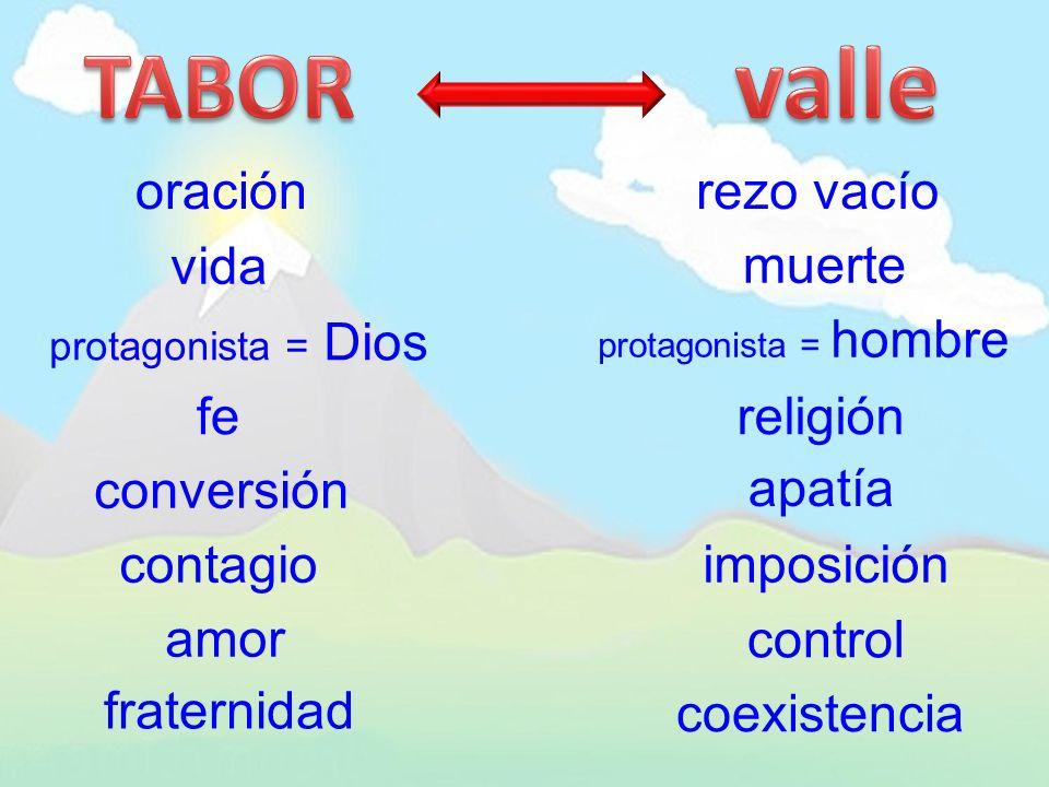 oraciónrezo vacío vida muerte protagonista = Dios protagonista = hombre fe religión conversión apatía contagio imposición amor control fraternidad coe