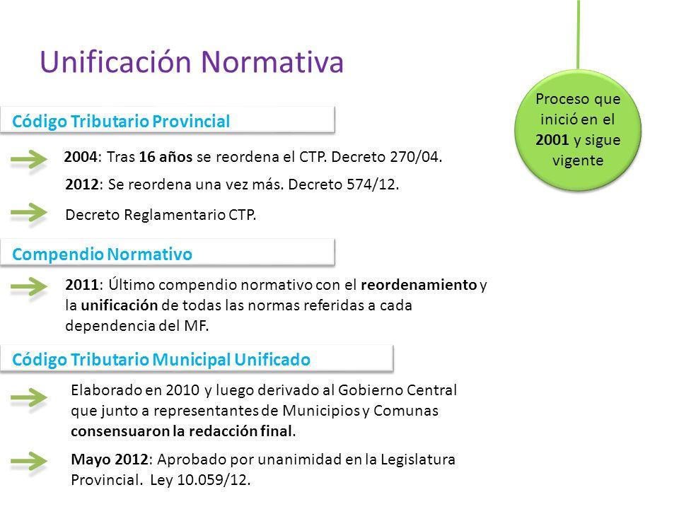 2011: Último compendio normativo con el reordenamiento y la unificación de todas las normas referidas a cada dependencia del MF.