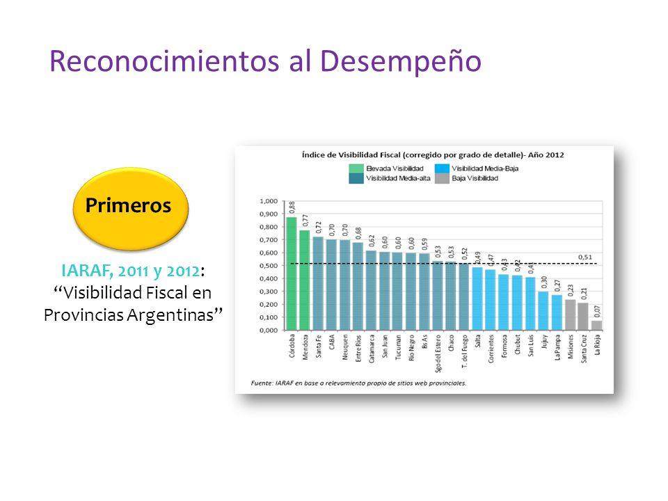 IARAF, 2011 y 2012: Visibilidad Fiscal en Provincias Argentinas Primeros Reconocimientos al Desempeño