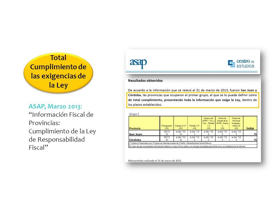 ASAP, Marzo 2013: Información Fiscal de Provincias: Cumplimiento de la Ley de Responsabilidad Fiscal Total Cumplimiento de las exigencias de la Ley