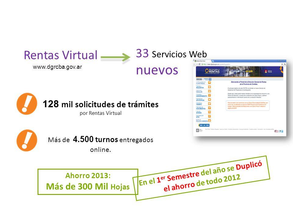128 mil solicitudes de trámites por Rentas Virtual Ahorro 2013: Más de 300 Mil Hojas Más de 4.500 turnos entregados online.
