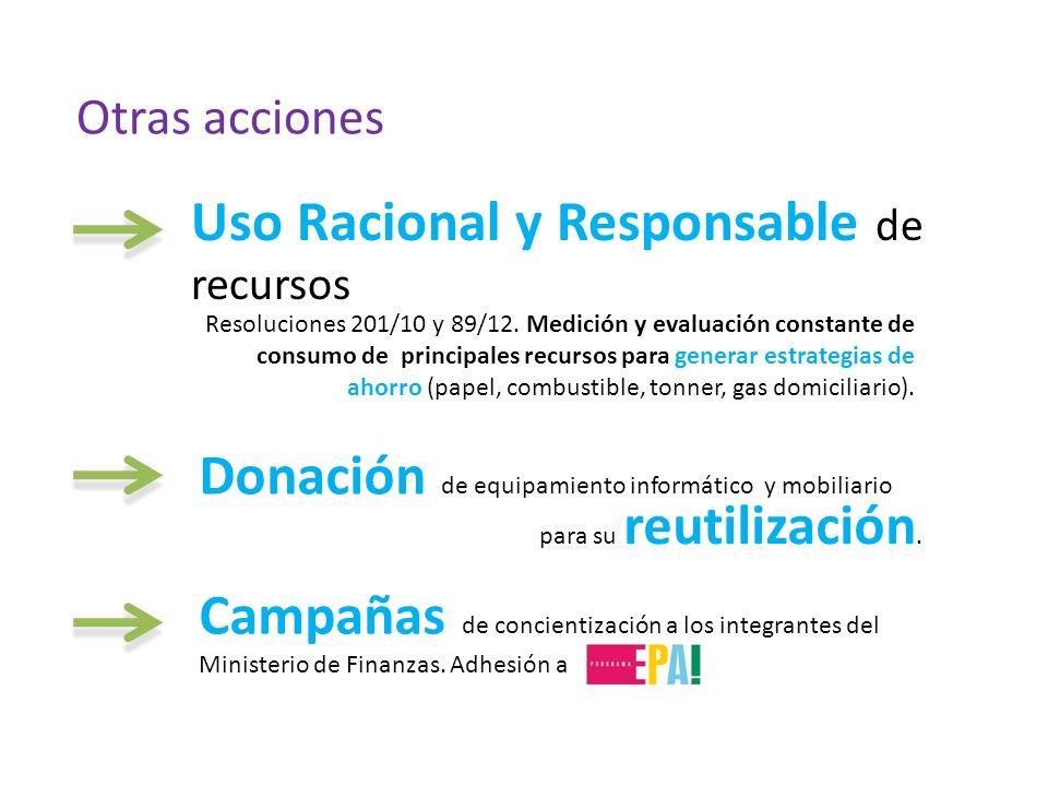 Resoluciones 201/10 y 89/12.
