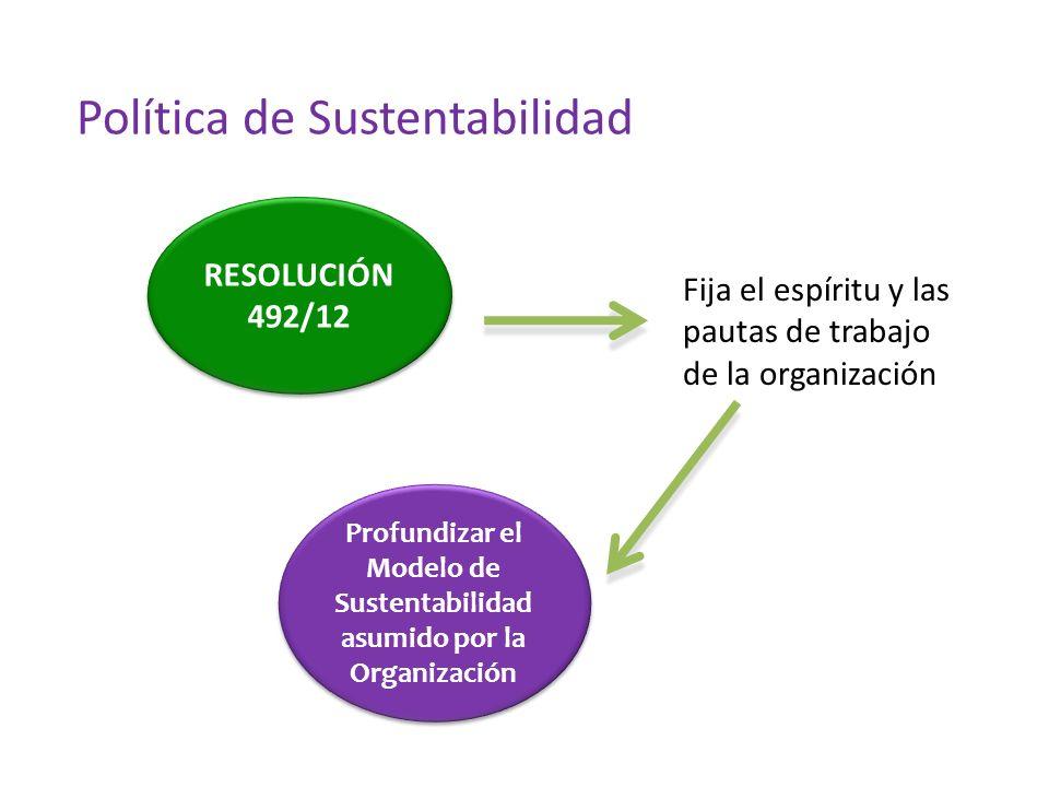 RESOLUCIÓN 492/12 Fija el espíritu y las pautas de trabajo de la organización Profundizar el Modelo de Sustentabilidad asumido por la Organización Política de Sustentabilidad