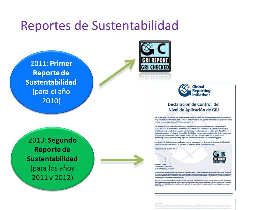 2011: Primer Reporte de Sustentabilidad (para el año 2010) 2013: Segundo Reporte de Sustentabilidad (para los años 2011 y 2012) Reportes de Sustentabilidad