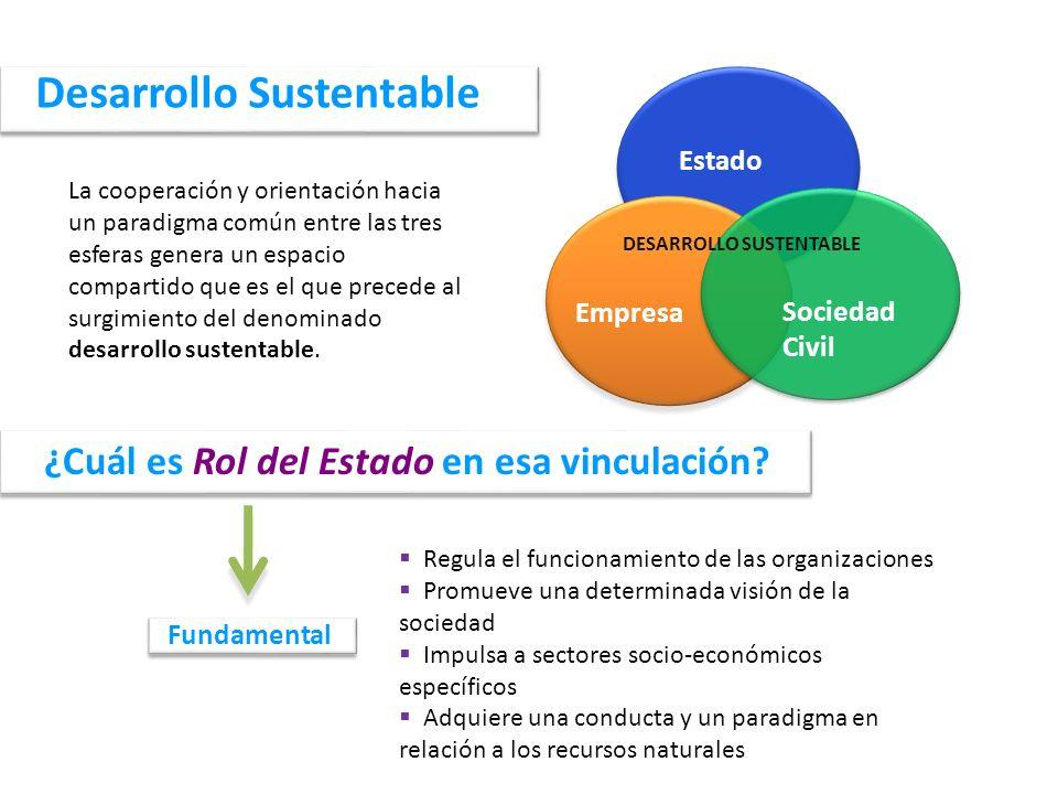 Nuestro Modelo Estratégico