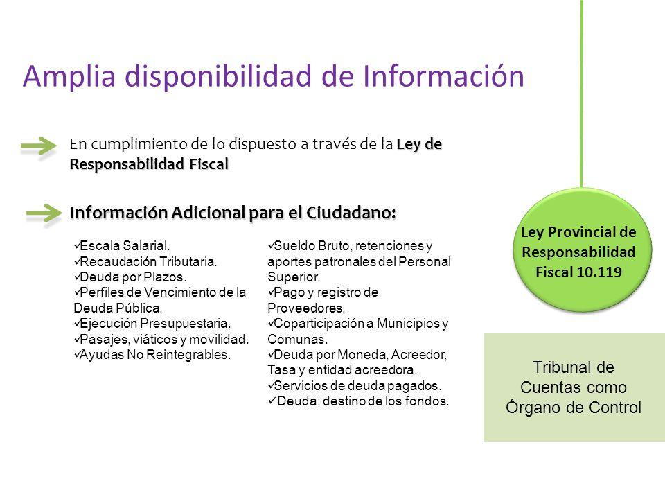 Especifica el destino que se ha dado a los fondos de cada una de las operaciones de endeudamiento vigentes www.cba.gov.ar/ deuda-publica- finanzas/ Destino de la Deuda