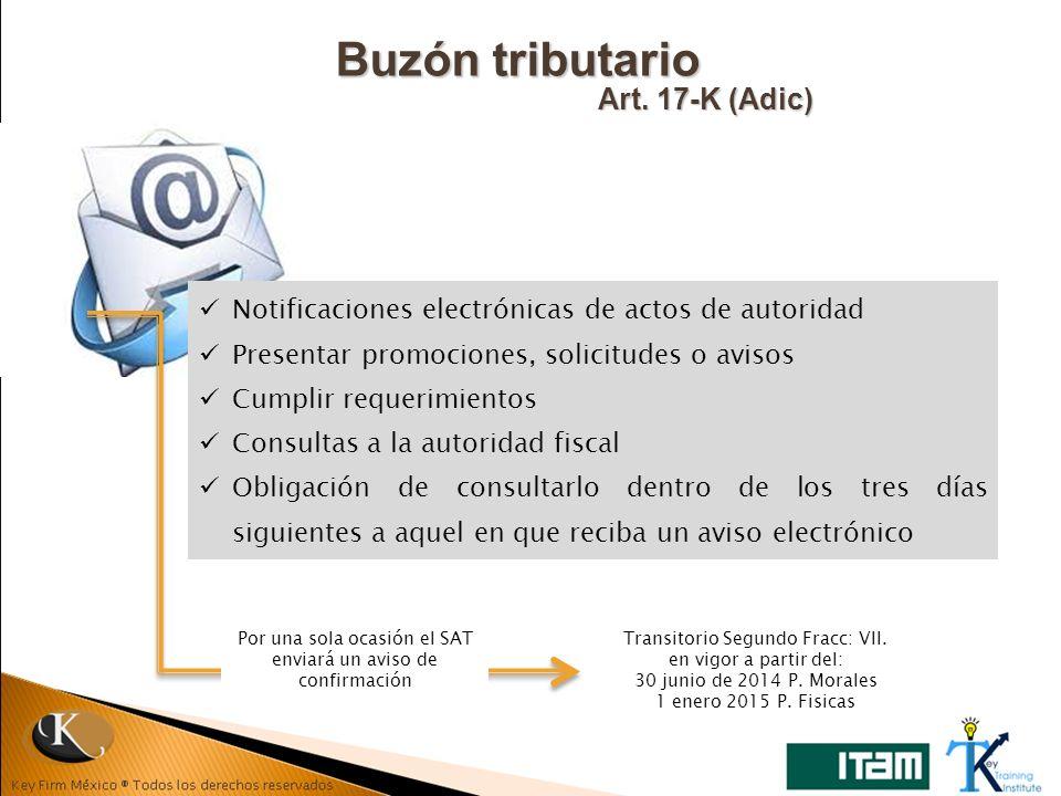 Buzón tributario Art. 17-K (Adic) Notificaciones electrónicas de actos de autoridad Presentar promociones, solicitudes o avisos Cumplir requerimientos