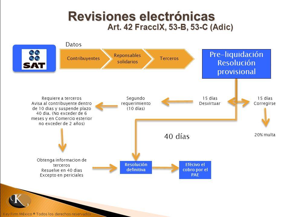 Revisiones electrónicas Art. 42 FraccIX, 53-B, 53-C (Adic) Datos 15 días Desvirtuar 15 días Corregirse 20% multa Segundo requerimiento (10 días) Requi