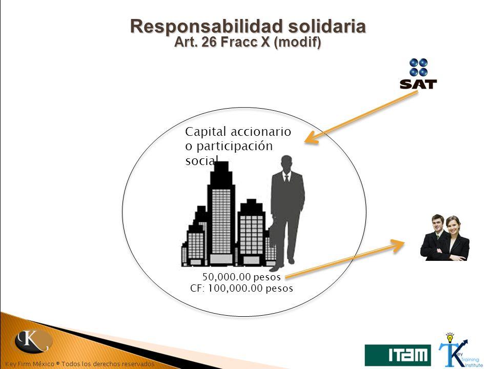 Responsabilidad solidaria Art. 26 Fracc X (modif) Capital accionario o participación social 50,000.00 pesos CF: 100,000.00 pesos