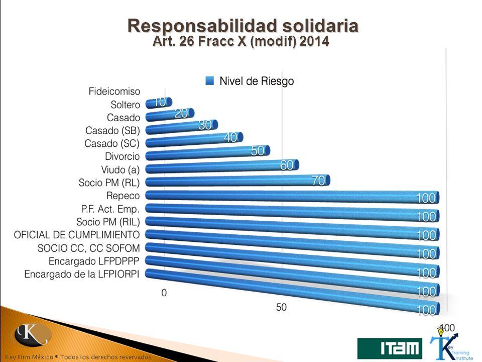 Responsabilidad solidaria Art. 26 Fracc X (modif) 2014