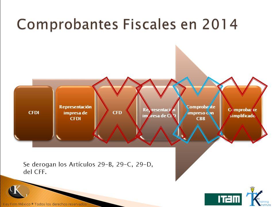 Se derogan los Artículos 29-B, 29-C, 29-D, del CFF.