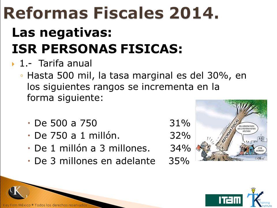 Las negativas: ISR PERSONAS FISICAS: 1.- Tarifa anual Hasta 500 mil, la tasa marginal es del 30%, en los siguientes rangos se incrementa en la forma s