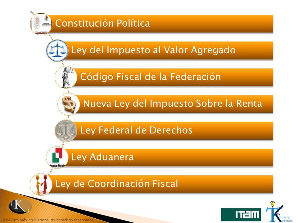 Título I Disposiciones Generales.1º al 8 Título II De Las Personas Morales.