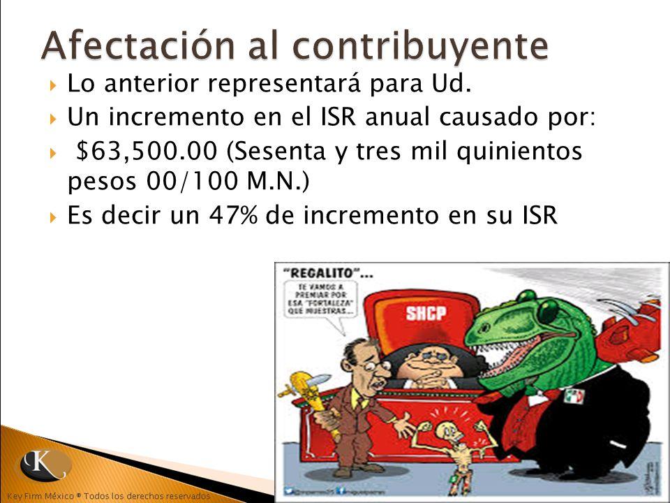 Lo anterior representará para Ud. Un incremento en el ISR anual causado por: $63,500.00 (Sesenta y tres mil quinientos pesos 00/100 M.N.) Es decir un