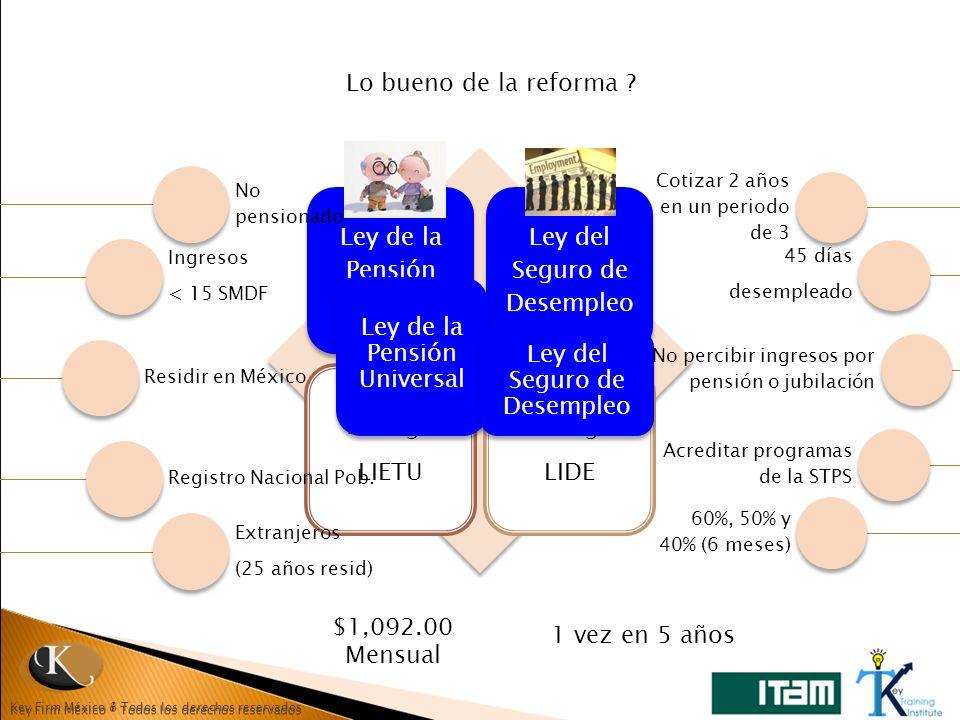 Key Firm México ® Todos los derechos reservados Lo bueno de la reforma ? Ley de la Pensión Universal Ley del Seguro de Desempleo $1,092.00 Mensual 1 v