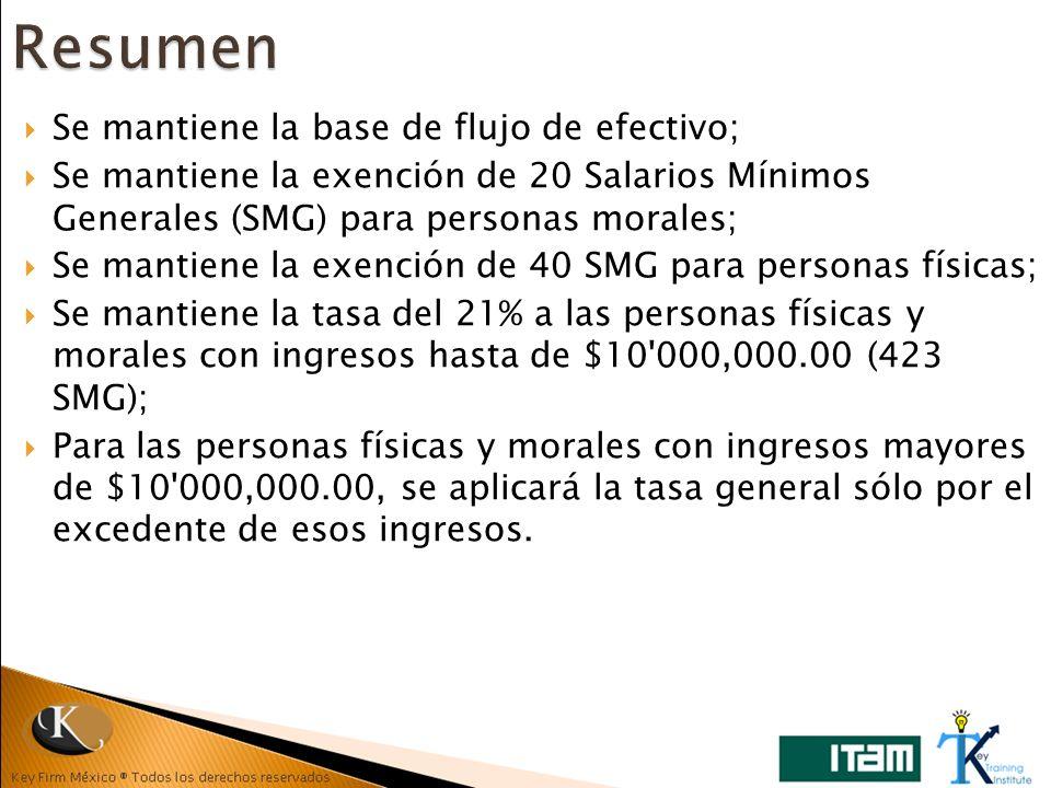 Se mantiene la base de flujo de efectivo; Se mantiene la exención de 20 Salarios Mínimos Generales (SMG) para personas morales; Se mantiene la exenció