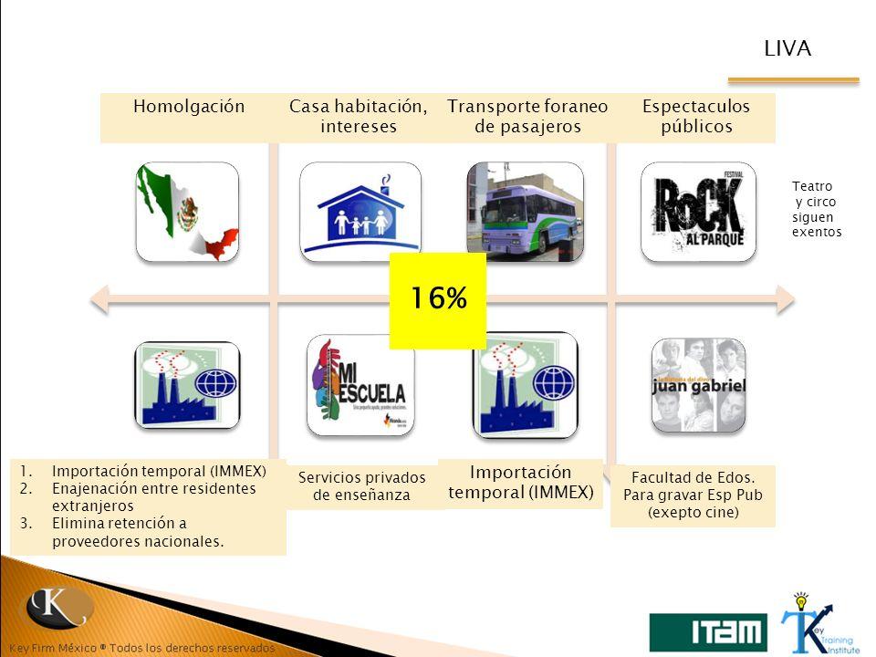 Homolgación LIVA Casa habitación, intereses Servicios privados de enseñanza 1.Importación temporal (IMMEX) 2.Enajenación entre residentes extranjeros