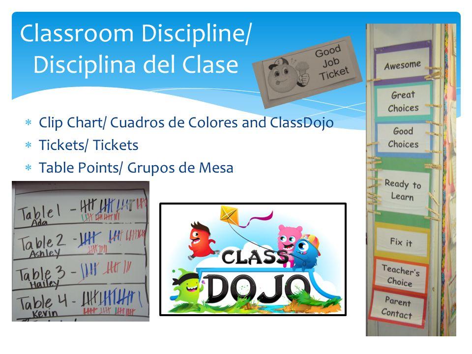 Classroom Discipline/ Disciplina del Clase Clip Chart/ Cuadros de Colores and ClassDojo Tickets/ Tickets Table Points/ Grupos de Mesa