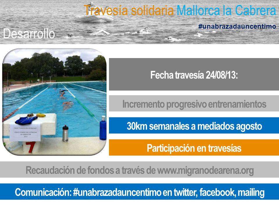 Travesía solidaria Mallorca la Cabrera #unabrazadauncentimo Desarrollo 30km semanales a mediados agosto Fecha travesía 24/08/13: Incremento progresivo