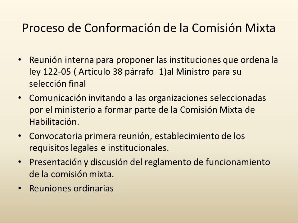 Proceso de Conformación de la Comisión Mixta Reunión interna para proponer las instituciones que ordena la ley 122-05 ( Articulo 38 párrafo 1)al Ministro para su selección final Comunicación invitando a las organizaciones seleccionadas por el ministerio a formar parte de la Comisión Mixta de Habilitación.