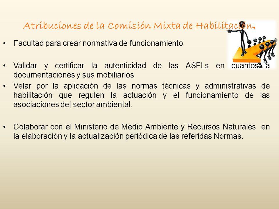 Atribuciones de la Comisión Mixta de Habilitación.