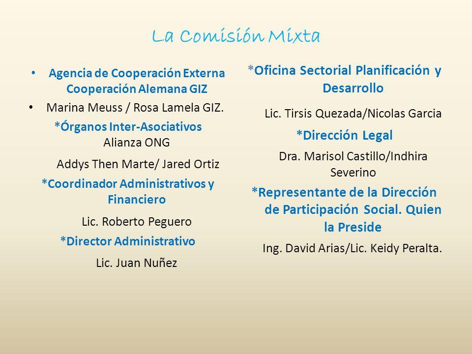 La Comisión Mixta Agencia de Cooperación Externa Cooperación Alemana GIZ Marina Meuss / Rosa Lamela GIZ.