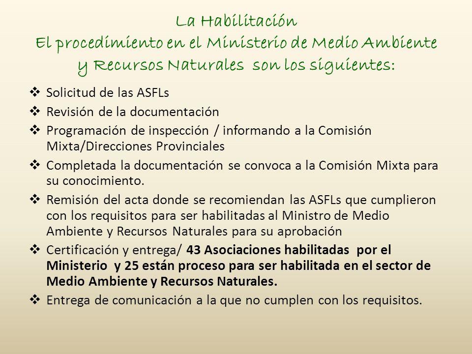 La Habilitación El procedimiento en el Ministerio de Medio Ambiente y Recursos Naturales son los siguientes: Solicitud de las ASFLs Revisión de la documentación Programación de inspección / informando a la Comisión Mixta/Direcciones Provinciales Completada la documentación se convoca a la Comisión Mixta para su conocimiento.