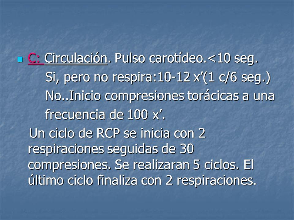 D: Desfibrilación precoz D: Desfibrilación precoz Encendido, paletas, ganancia, Encendido, paletas, ganancia, selecciono 360J selecciono 360J Chequeo ritmo..
