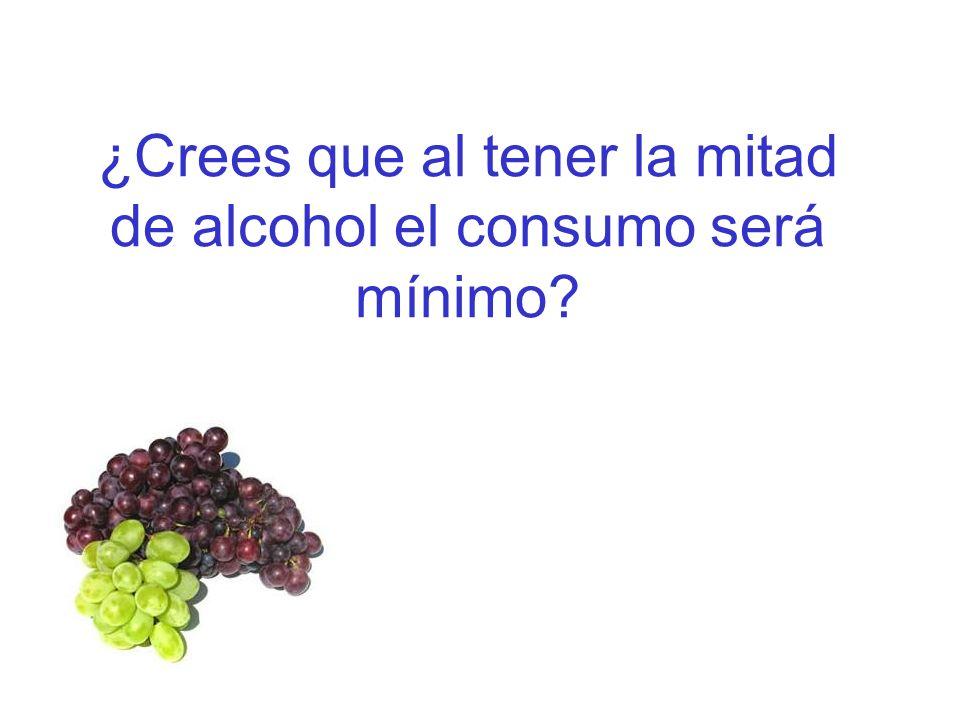 ¿Crees que al tener la mitad de alcohol el consumo será mínimo