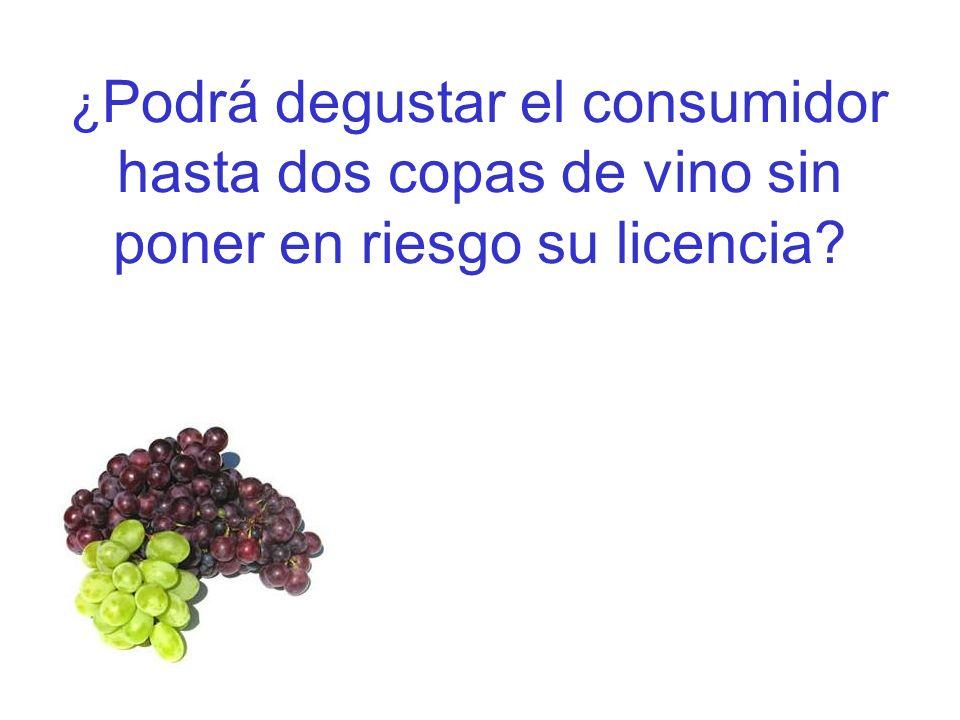 ¿ Podrá degustar el consumidor hasta dos copas de vino sin poner en riesgo su licencia
