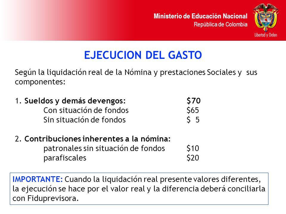 Ministerio de Educación Nacional República de Colombia EJECUCION DEL GASTO Según la liquidación real de la Nómina y prestaciones Sociales y sus compon