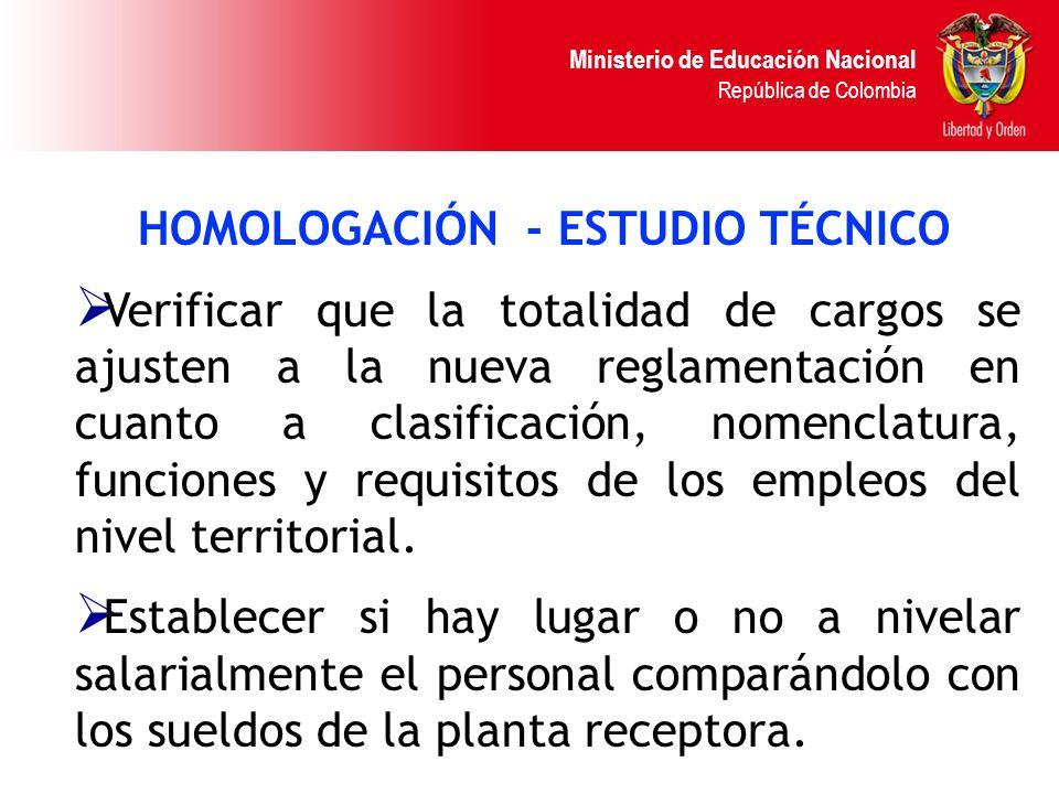 Ministerio de Educación Nacional República de Colombia HOMOLOGACIÓN - ESTUDIO TÉCNICO Verificar que la totalidad de cargos se ajusten a la nueva regla