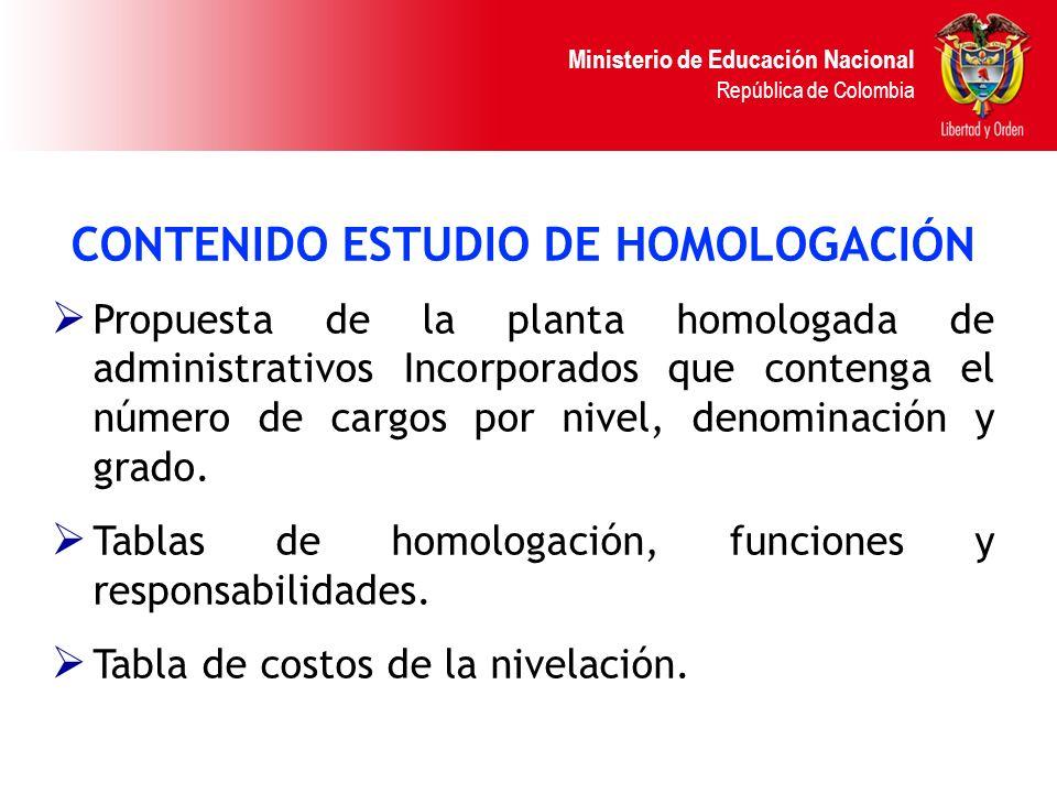 Ministerio de Educación Nacional República de Colombia CONTENIDO ESTUDIO DE HOMOLOGACIÓN Propuesta de la planta homologada de administrativos Incorpor