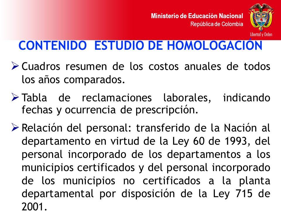 Ministerio de Educación Nacional República de Colombia CONTENIDO ESTUDIO DE HOMOLOGACIÓN Cuadros resumen de los costos anuales de todos los años compa